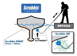illustration-scrubbis-concept-paint-01-SV