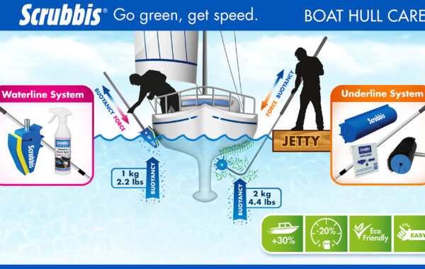 scrubbis-best-boat-cleaning-products